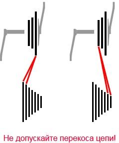 как переключать скорости на велосипеде Стелс
