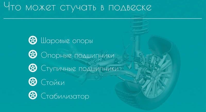 stuk pri povorote rulya 13 0 - Стук в рулевой рейке при повороте руля
