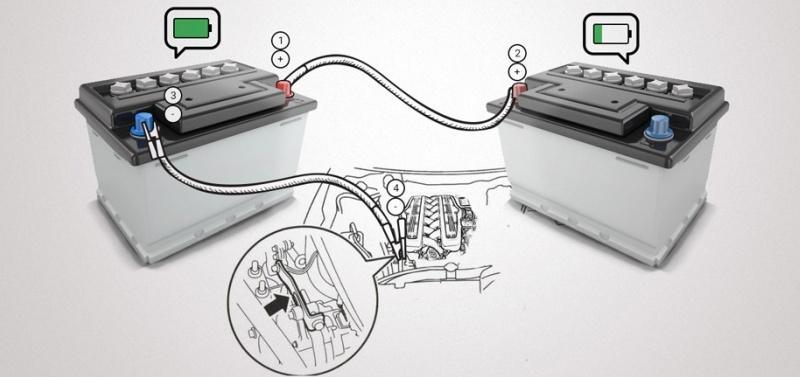 как правильно прикурить автомобиль от аккумулятора