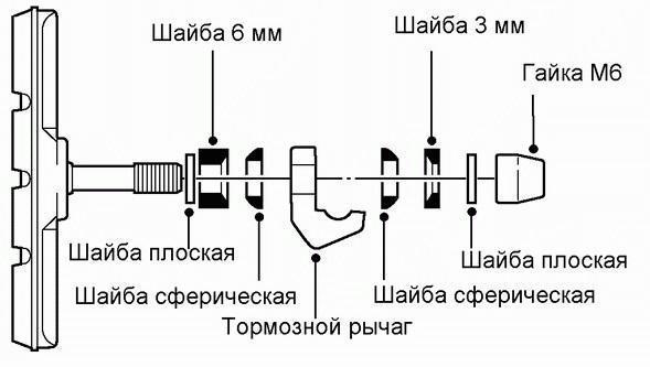 как сделать дисковые тормоза